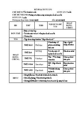 Giáo án mầm non lớp chồi - Chủ điểm: Tết và mùa xuân - Chủ đề nhánh: Những nét đặc trưng của ngày tết cổ truyền