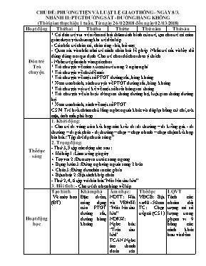 Giáo án mầm non lớp lá - Chủ đề: Phương tiện và luật lệ giao thông - Ngày 8 / 3 - Nhánh II: Phương tiện giao thông đường sắt - đường hàng không