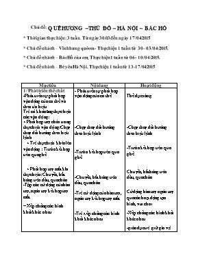Giáo án mầm non lớp lá - Chủ đề: Quê hương – thủ đô – Hà Nội – Bác Hồ