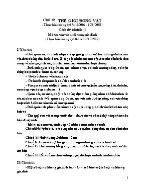 Giáo án mầm non lớp lá - Chủ đề: Thế giới động vật - Chủ đề nhánh 1: Một số con vật nuôi trong gia đình