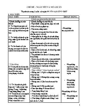 Giáo án mầm non lớp nhà trẻ - Chủ đề: Ngày tết và mùa xuân