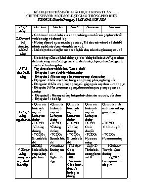 Giáo án mầm non lớp nhà trẻ - Chủ đề nhánh: Một số luật giao thông phố biến