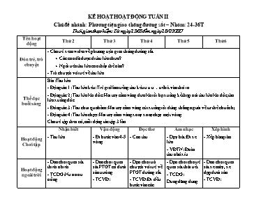 Giáo án mầm non lớp nhà trẻ - Tuần II - Chủ đề nhánh: Phương tiện giao thông đường sắt