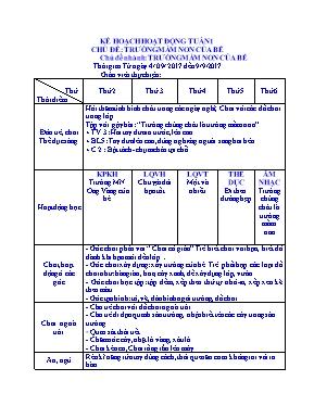 Kế hoạch hoạt động tuần 1 - Chủ đề: Trường mầm non của bé - Chủ đề nhánh: Trường mầm non của bé