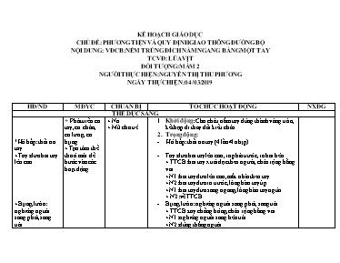 Giáo án Lớp Chồi - Chủ đề: Phương tiện và quy định giao thông đường bộ - Nguyễn Thị Thu Phương