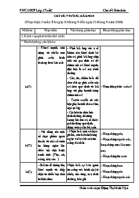 Giáo án Lớp Mầm - Chủ đề: Bản thân - Đề tài: Trường mầm non - Đặng Thị Minh Nga