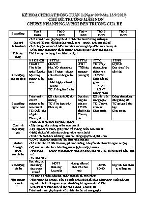 Giáo án Lớp Mầm - Chủ đề: Trường mầm non - Chủ đề nhánh: Ngày hội đến trường của bé - Năm học 2019-2020