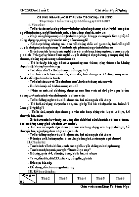 Giáo án Lớp Mầm - Chủ điểm: Nghề nghiệp - Chủ đề nhánh: Nghề truyền thống địa phương - Đặng Thị Minh Nga